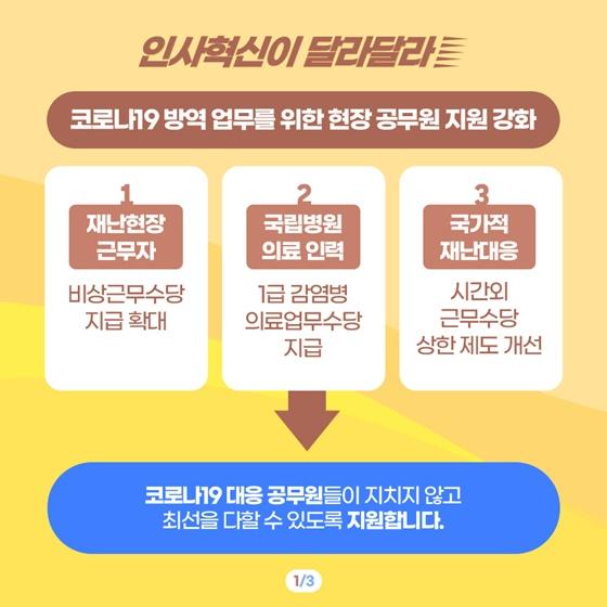 코로나19 방역 업무를 위한 현장 공무원 지원 강화