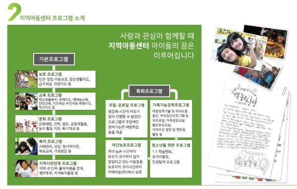 지역아동센터에서 진행하는 프로그램에 대한 설명. 다양한 프로그램이 진행중이었다(출처=아동권리보장원 홈페이지)