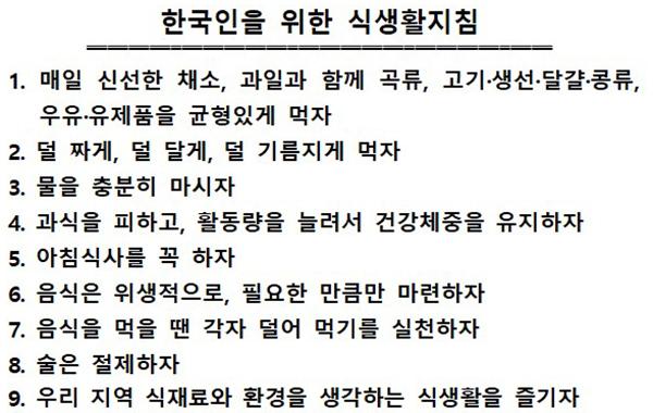 한국인을 위한 식생활지침.