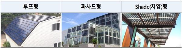 건물일체형 태양광(BIPV) 예시.