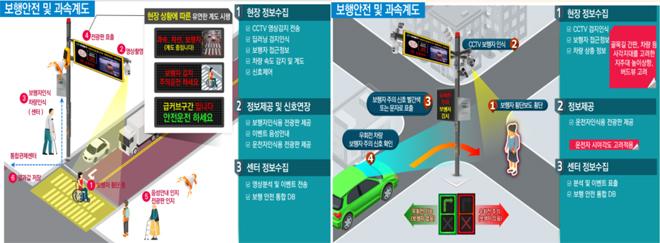서울 서대문구의 '스마트 안심보행 서비스'.