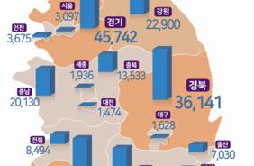 2020년말 기준 외국인 토지 보유 현황.