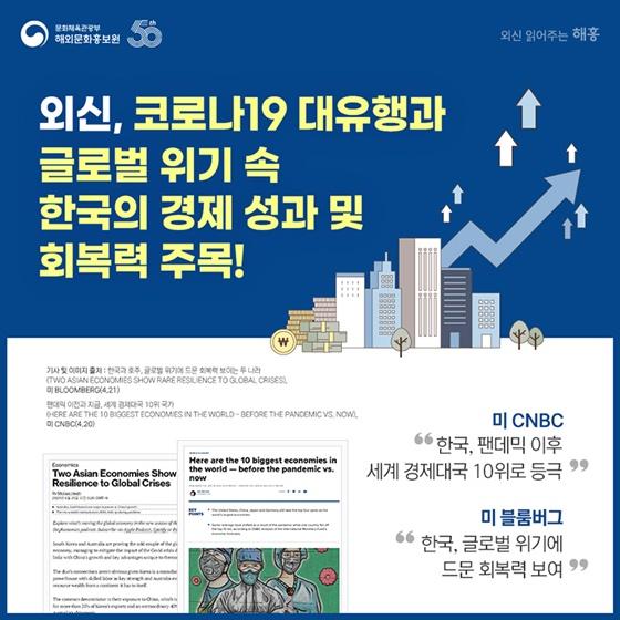 외신,  코로나19 대유행과 글로벌 위기 속  한국의 경제 성과 및 회복력 주목!