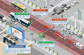 S-BRT 실증사업 개념도