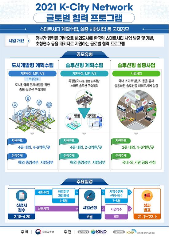 K-시티 네트워크 프로그램 소개.