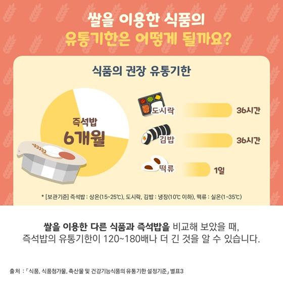 쌀을 이용한 식품의 유통기한은 어떻게 될까요?