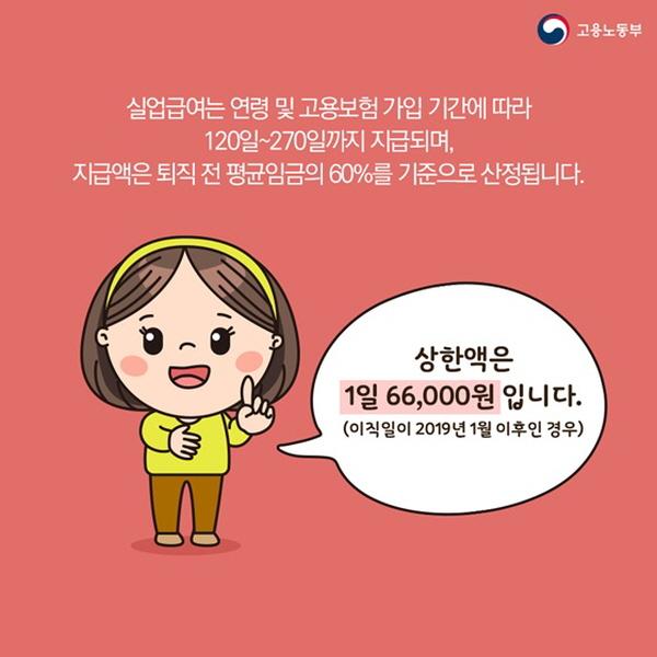 2021년 실업급여 상한액은 하루 6만 6천 원.(출처=고용노동부)