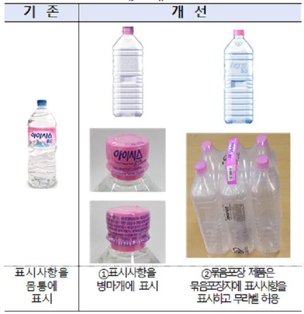 <라벨 뗀 생수병! 플라스틱 다이어트!> 우수사례 주요내용