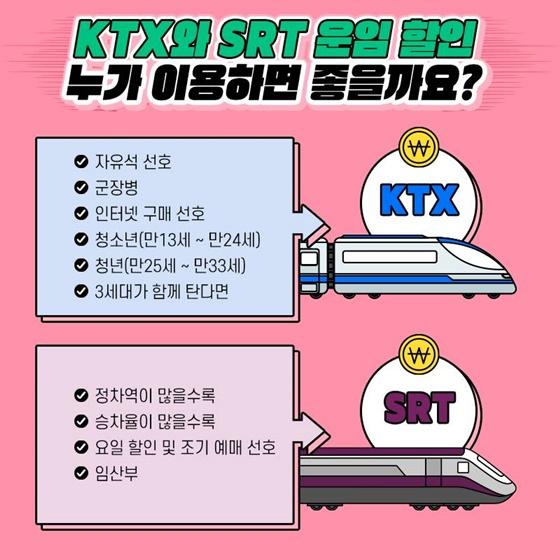 KTX와 SRT 운임 할인 누가 이용하면 좋을까요?