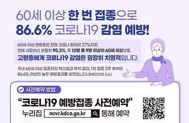 60세 이상, 한 번 접종으로 86.6% 코로나19 감염 예방이 가능합니다!