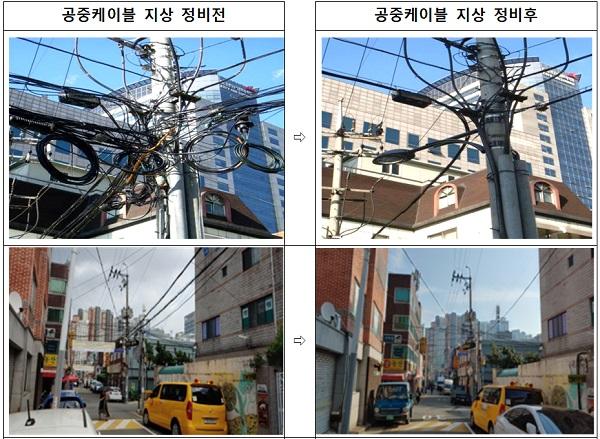 공중케이블 정비, 지중화 사업 전·후 사진 비교