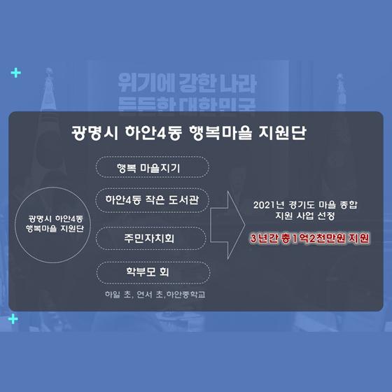 광명시 하안 4동 행복마을 지원단