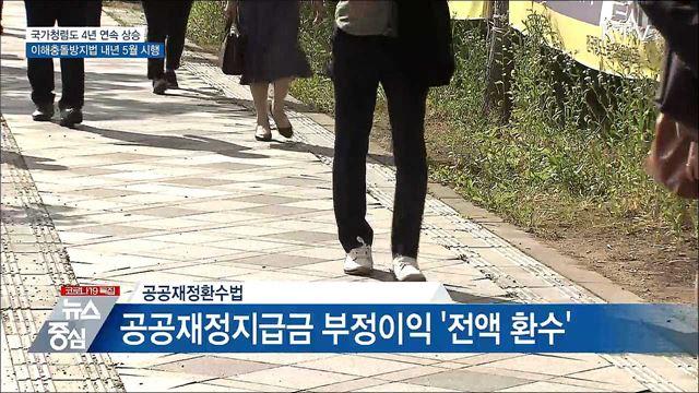 국가청렴도 4년 연속 상승···이해충돌방지법 시행