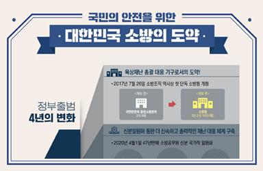국민의 안전을 위한 대한민국 소방의 도약...소방청 주요성과