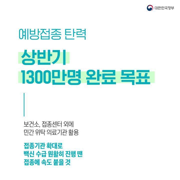 예방접종 탄력 상반기 1300만명 완료 목표!