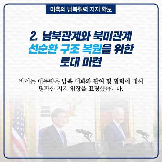 2. 남북관계와 북미관계 선순환 구조 복원을 위한 토대 마련