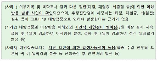 코로나19 예방접종피해보상 전문위원회 주요 기각판정 사례.