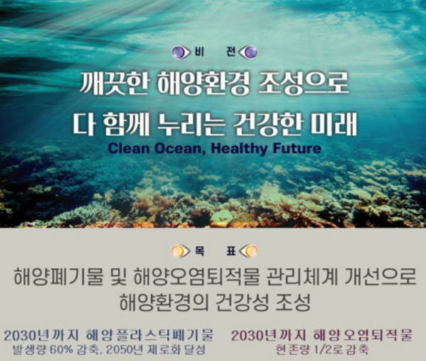 해양수산부는 '제1차 해양폐기물 및 해양오염퇴적물 관리 기본계획'(2021∼2030년)을 수립했다.(출처=해양수산부)