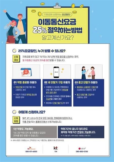 지원금에 상응하는 요금할인 홍보 포스터(출처=과학기술정보통신부).