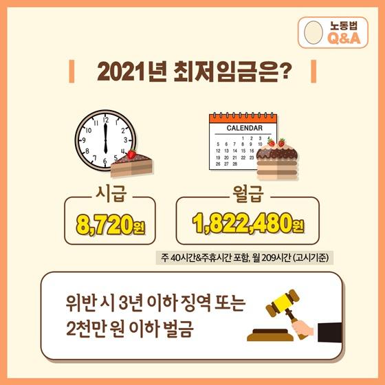 2021년 최저임금은?