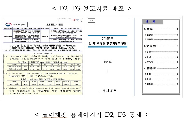 D2, D3 보도자료 배포