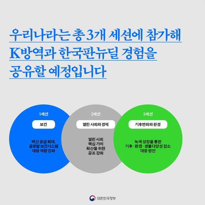 우리나라는 총 3개 세션에 참가해 K방역과 한국판뉴딜 경험을 공유할 예정입니다