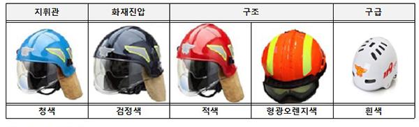 임무별로 구분되는 소방공무원 헬멧 색상