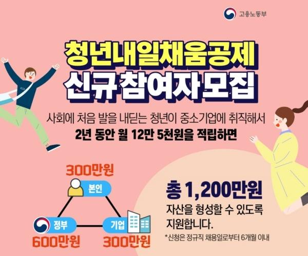 청년내일채움공제 신규 참여자 모집 인포그래픽.(출처=고용노동부 블로그)