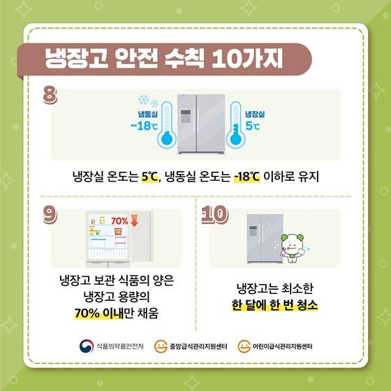 냉장고 안전 수칙 10가지