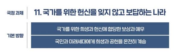 100대 국정 과제 중 하나.(출처 : 국가보훈처)