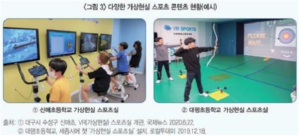 <그림 3> 다양한 가상현실 스포츠 콘텐츠 현황(예시)