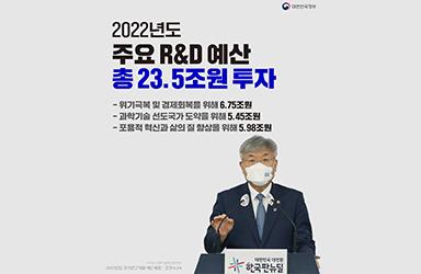 2022년도 주요 R&D 예산 총 23.5조원 규모로 투자합니다
