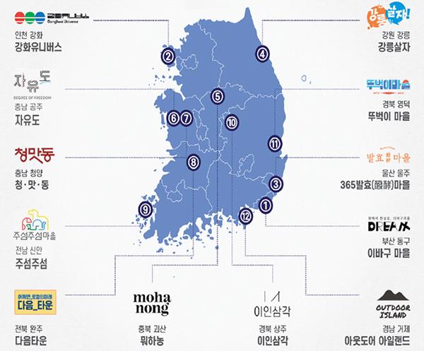 2021년 청년마을 현황(12개소)