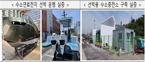 수소연료전지 선박 운행 실증/선박용 수소충전소 구축 실증 모습