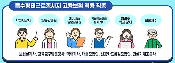 특수형대근로종사자 고용보험 적용 직종.