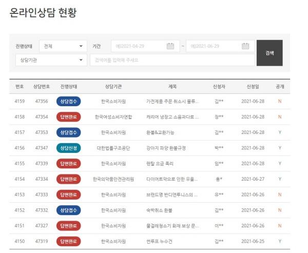 소비자24에는 다양한 피해구제 상담이 진행 중이다.