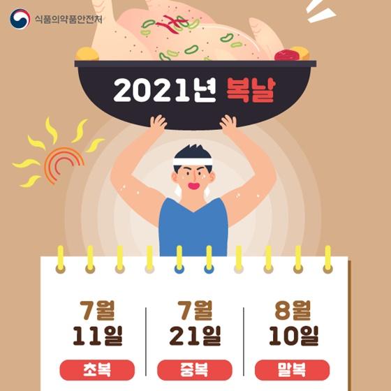 2021년 복날은 (초복) 7월 11일 (중복) 7월 21일 (말복) 8월 10일