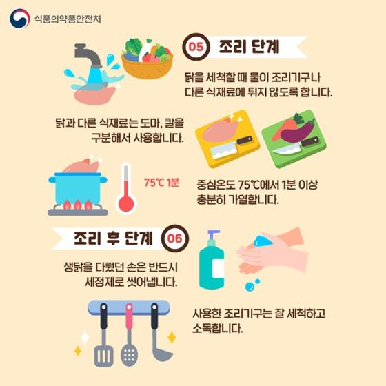안전하게 닭 요리 하는 방법2