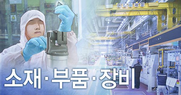 소재·부품·장비산업(소부장). (사진합성·일러스트=저작권자(c) 연합뉴스, 무단 전재-재배포 금지)