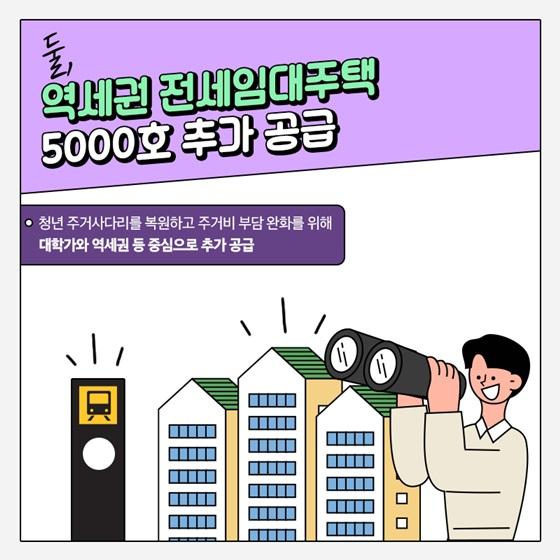 2. 역세권 전세임대주택 5000호 추가 공급