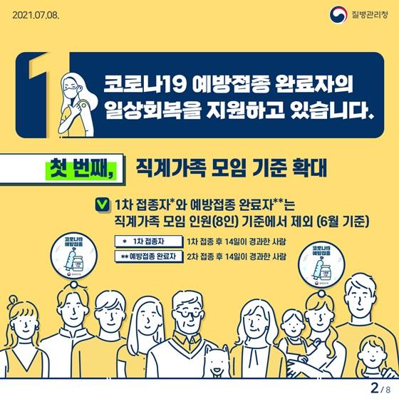 코로나19 예방접종 완료자의 일상회복을 지원하고 있습니다. 1. 직계가족 모임 기준 확대