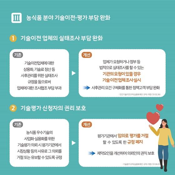 [III] 농식품 분야 기술이전·평가 부담 완화