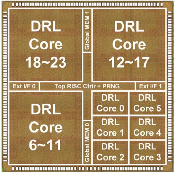 OmniDRL 칩(Chip).