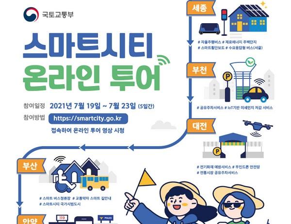 한국판뉴딜 국민체험행사 스마트시티 온라인투어