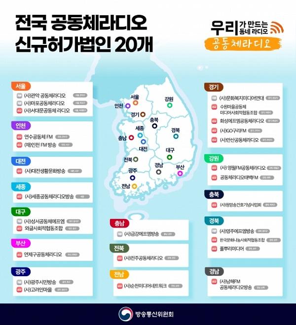 '공동체라디오방송' 전국 20개 신규 허가 지도.