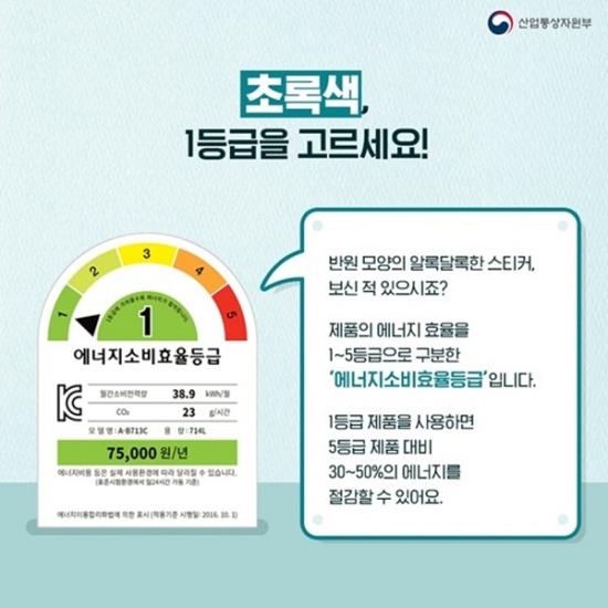 에너지소비효율등급 제도 포스터.(출처=산업통상자원부)
