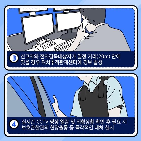 신고자와 전자감독대상자가 일정 거리(20m) 안에 있을 경우 위치추적관제센터에 경보 발생