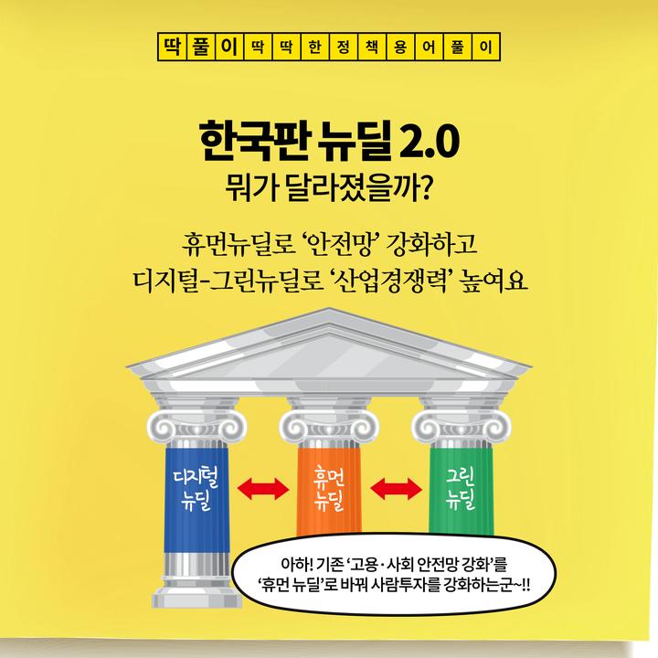 한국판 뉴딜 2.0 뭐가 달라졌을까?