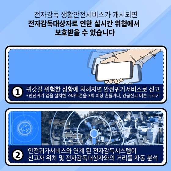 전자감독 생활안전서비스가 개시되면 전자감독대상자로 인한 실시간 위험에서 보호받을 수 있습니다.
