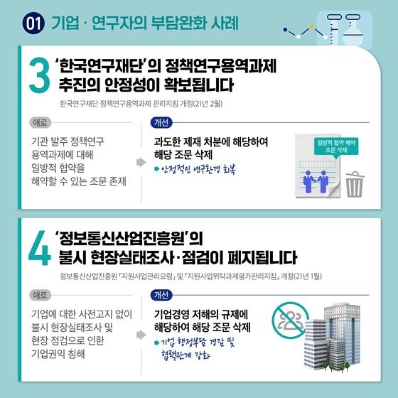 '한국연구재단'의 정책연구용역과제 추진의 안정성이 확보됩니다.